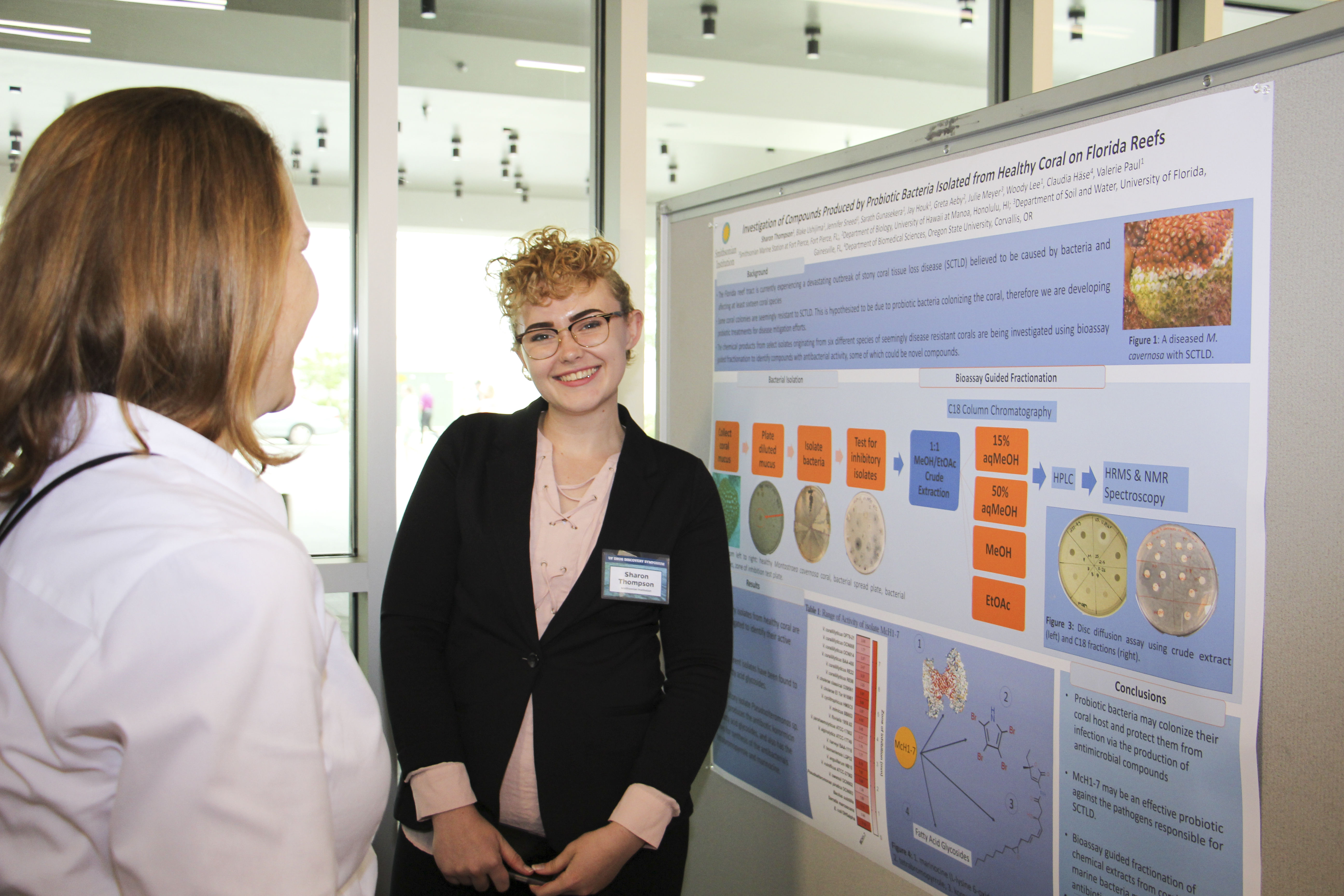 Drug Discovery 2019 posters